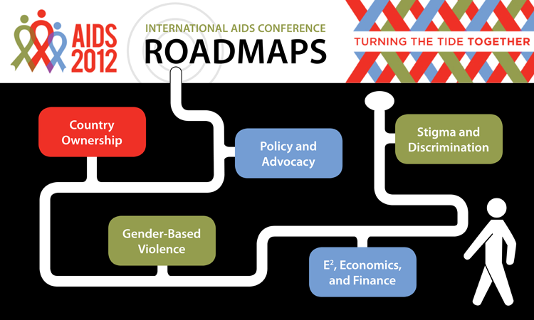 Image of IAC 2012 roadmap graphic