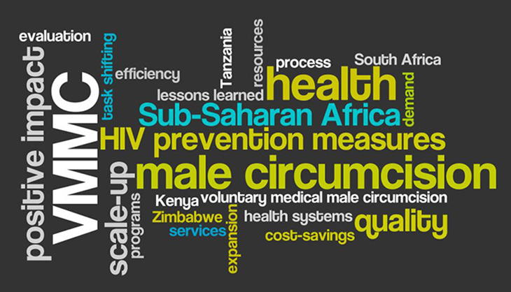Voluntary Opportunities for the project of Male Circumcision  in Kagera, Kigoma, and Geita